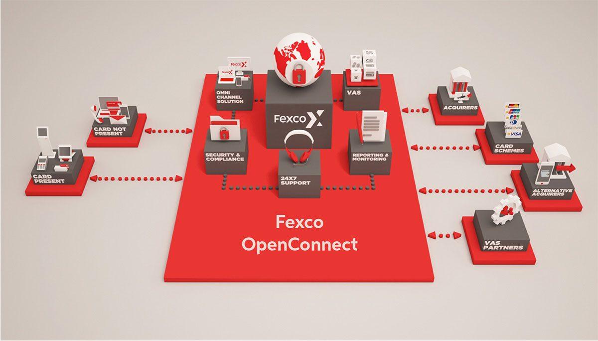 Fexco OpenConnect